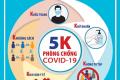 Thông báo về việc đeo khẩu trang phòng, chống dịch Covid-19